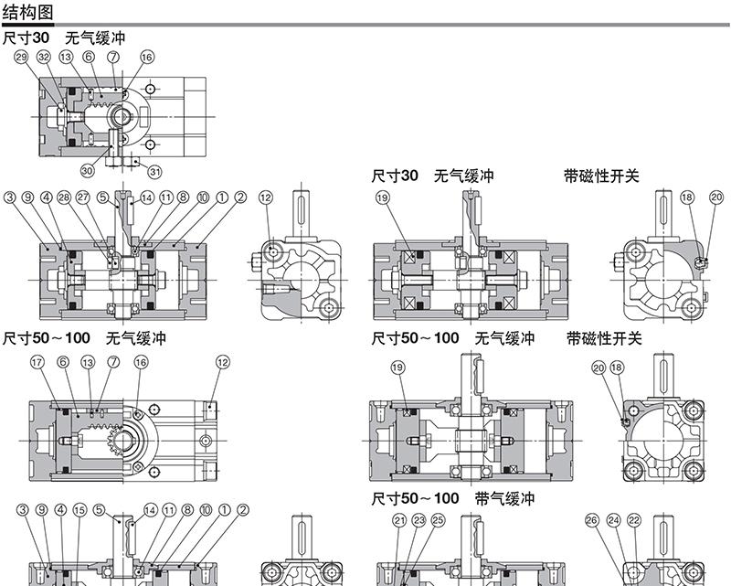 smc齿轮齿条式摆动气缸,缸径50mm,角度90°,接管rc1/8图片