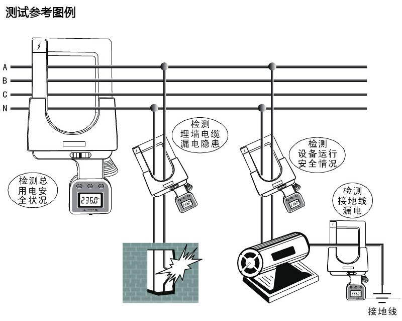 工业检测 安规测试 漏电流钳形表 优利德/uni-t ut257a钳形表,单交流