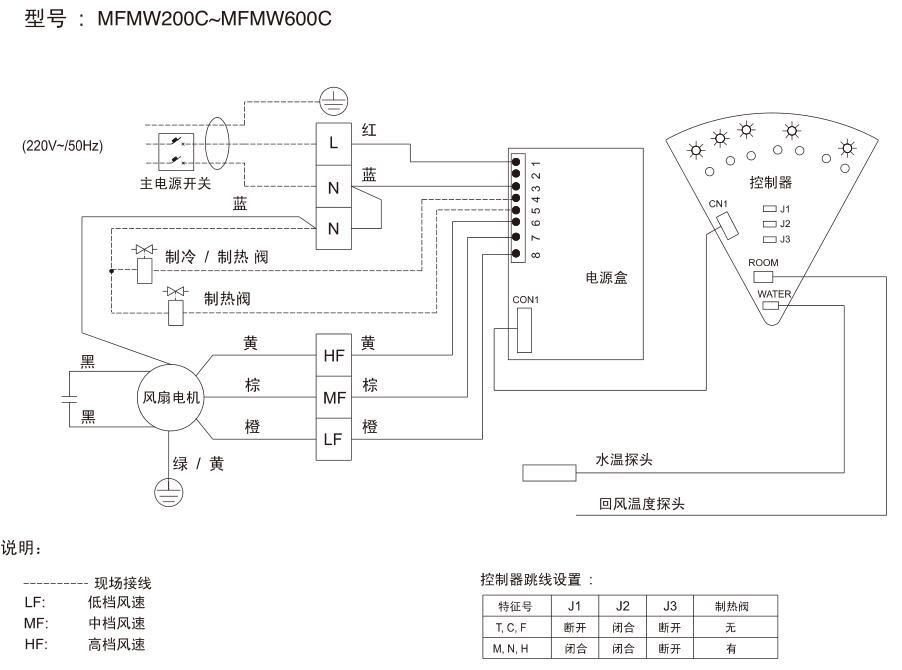 麦克维尔风机盘管参数详情及安装接线型号图