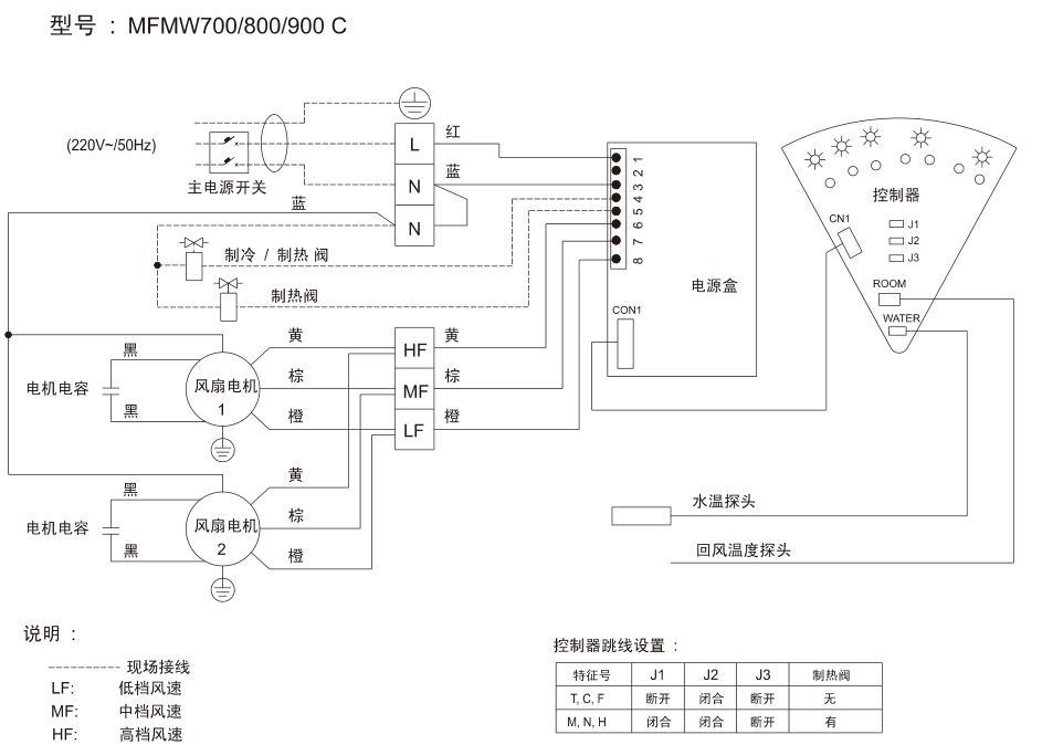 麦克维尔mcw最全风机盘管参数详情及安装接线型号图(含详细说明资料)