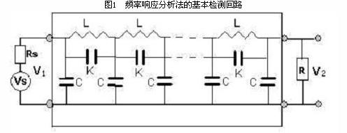变压器绕组变形测试仪工作原理及检测接线方式