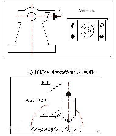 振动加速度传感器的原理及选型安装方式