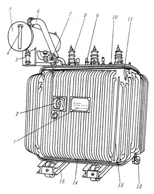 变压器的运行维护主要包括四方面的内容:基本要求,设备倒闸操作