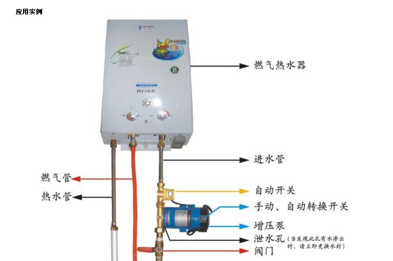 燃气热水器增压泵价格及安装图解