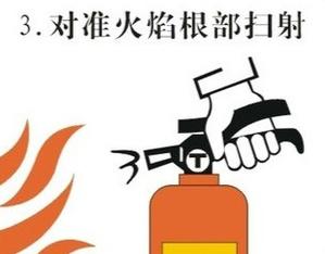 灭火器使用方法口诀与图片