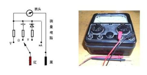 万用表使用方法图解交流电和直流电的区别