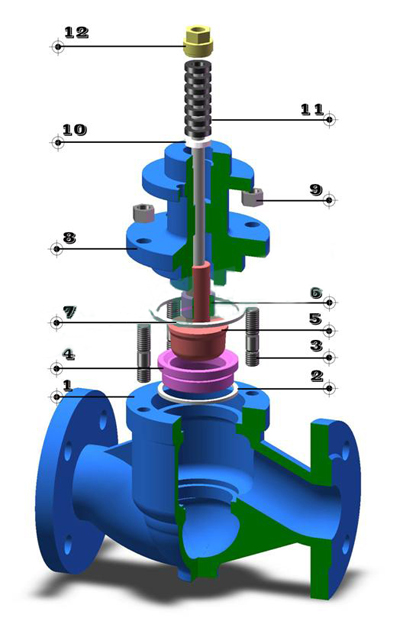 气动薄膜单座调节阀技术参数及材料结构