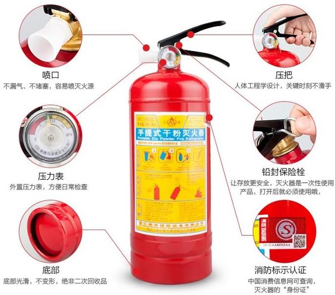 干粉灭火器使用方法 干粉灭火器保质期多久
