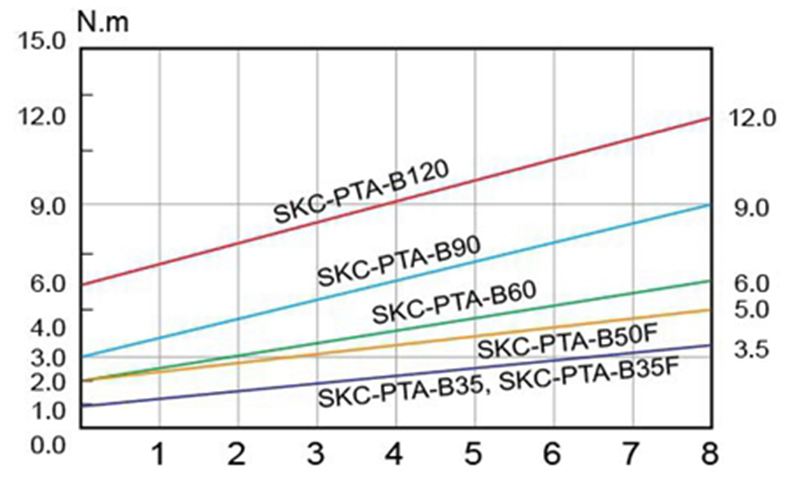 AHW959性能曲线.jpg