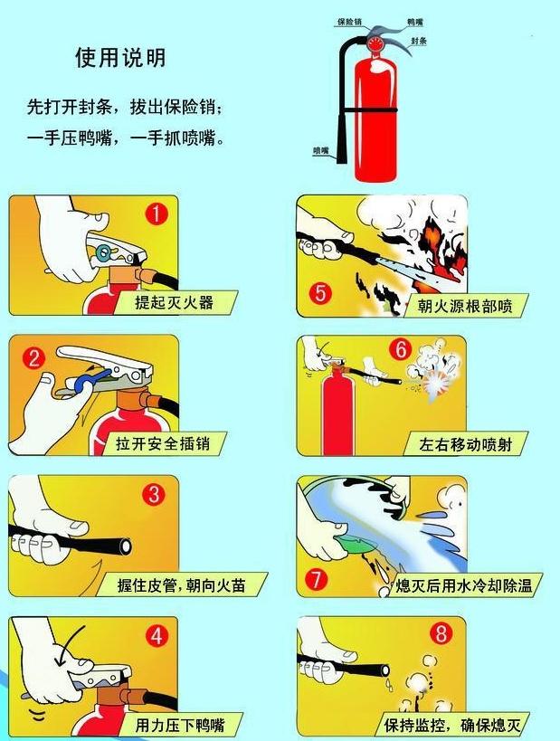 资源社区 劳保及安全 消防器材 灭火器 正文     干粉灭火器使用步骤