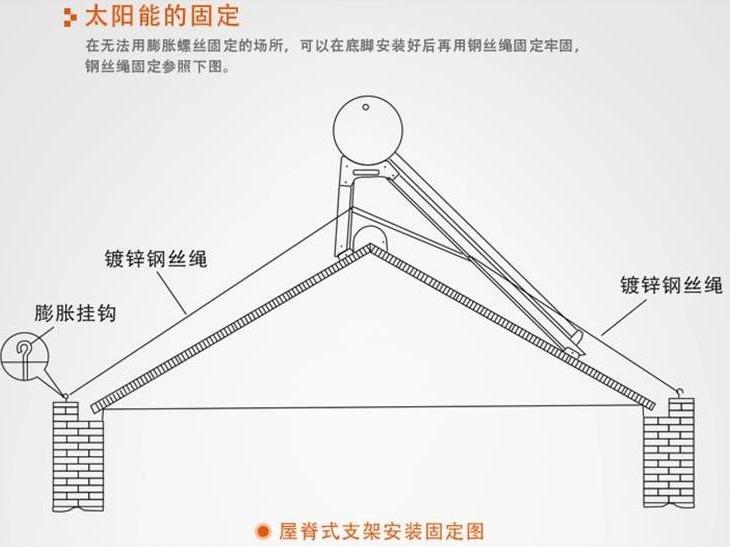 家用太阳能热水器安装示意图及太阳能热水器排行榜