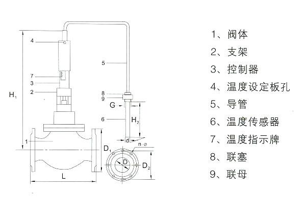 自力式温度控制阀的工作原理及作用