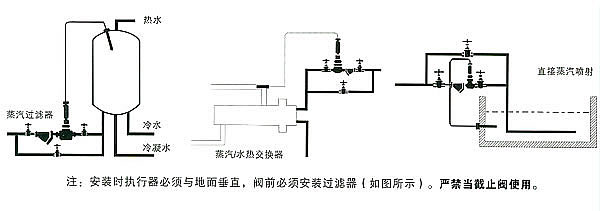 自力式温度控制阀的安装示意图   自力式温度调节阀作用   自力式温度调节阀是一种不需外界能源而进行温度自动调节的阀门。它适用于蒸汽、热水、热油等为介质的各种换热工况。自力式温度调节阀广泛应用于供暖、空调、生活热水中的温度自动调节,以及特殊工况的温度自动调节,如化工、纺织、制药等生产工程。   总体来说,自力式温度调节阀的工作原理对于专业的或者有一些基础的人士,还是比较容易理解的。自力式温度调节阀主要由控制阀门和温控器组成。按用途分为加热型和冷却型。自力式温度调节阀主要由控制阀及温控器组成,是一种无需外