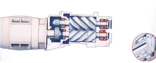 螺杆空压机工作原理以及进气阀原理