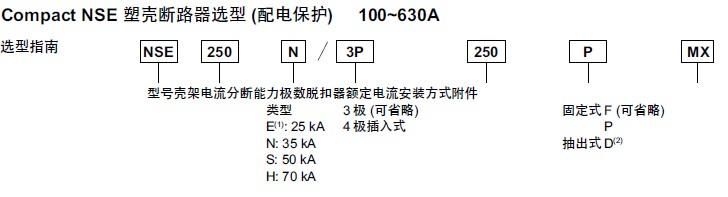 施耐德塑壳断路器的功能及分类