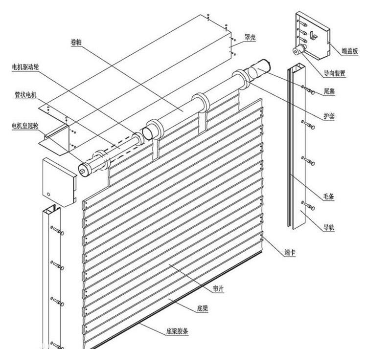 电动卷帘门结构图,工作方式及选购安装
