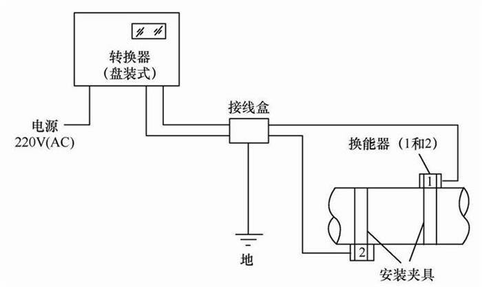 超声波流量计原理,结构图及安装方法