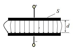 电容式传感器的工作原理