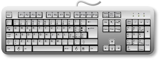 电脑键盘字母排列规律是什么?