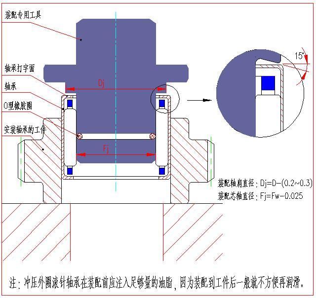 冲压外圈滚针轴承装配方法