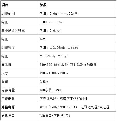 蓄电池测试仪技术参数