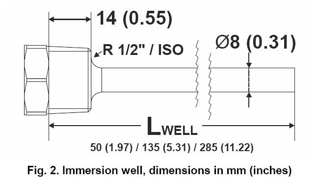 霍尼韦尔 水管型温度传感器,vf20-1b54