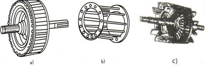 图2笼型转子
