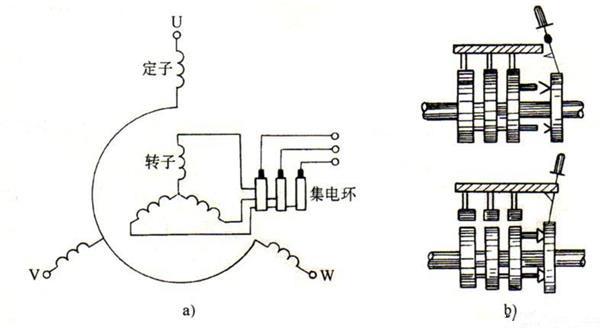 图3绕线式转子异步电动机的转子接线示意图