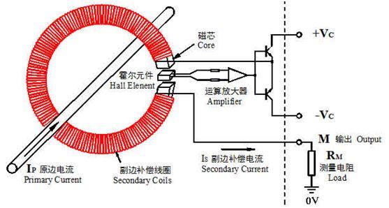 图2. 闭环式霍尔电流传感器_磁平衡式霍尔电流传感器原理.jpg