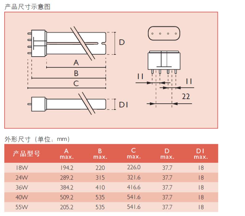 飞利浦 四针节能灯h管 插拔管 平四针单端h型 master pl-l 36w 840 4p